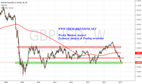 GBPUSD: At the bottom of a weekly trading range