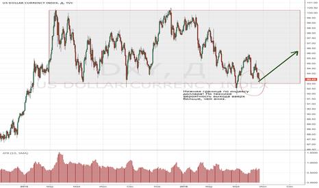 DXY: Нижняя граница по индексу доллара