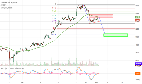 FB: Bear Flag