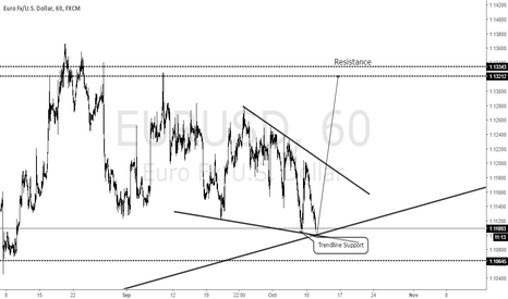 EURUSD: EURUSD downside Target is almost done, Its time to go long now.