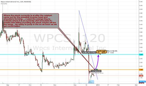 WPCS: $WPCS 11/26/13