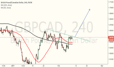 GBPCAD: 4H bullish flag ??
