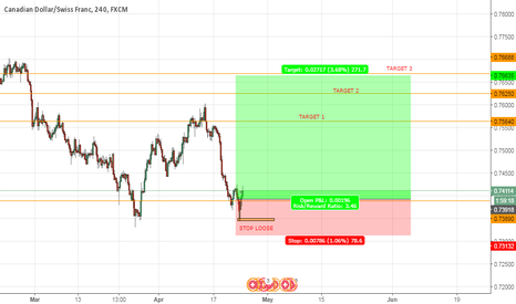 CADCHF: CADCHF long Part 1 Part 2 attached