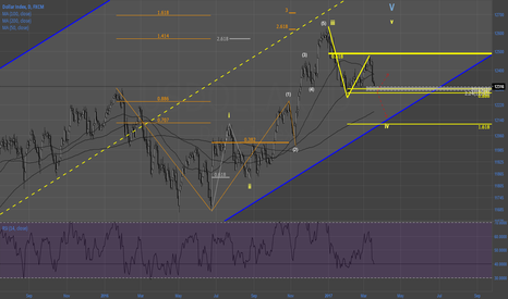 USDOLLAR: #USD Wave 4 still in progress