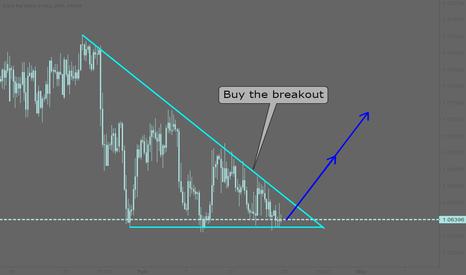 EURCHF: EURCHF: Buy the breakout