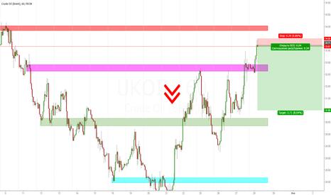 UKOIL: Продажа нефть 28.01.16.