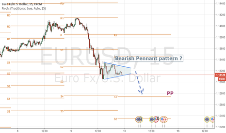 EURUSD: The EUR/USD pair is moving down