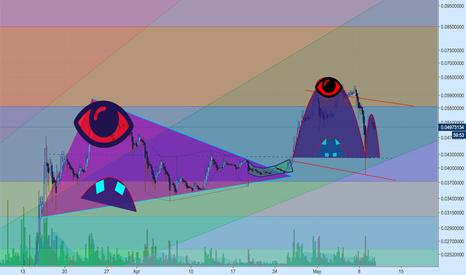ETHBTC: ETH - Dethereum