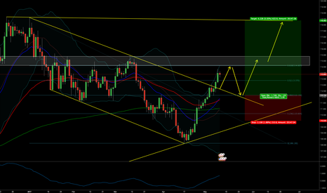 USDJPY: After the retest look for long UJ