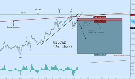 USDCAD: Short USDCAD: Possible Upcoming Correction (Elliott Wave)