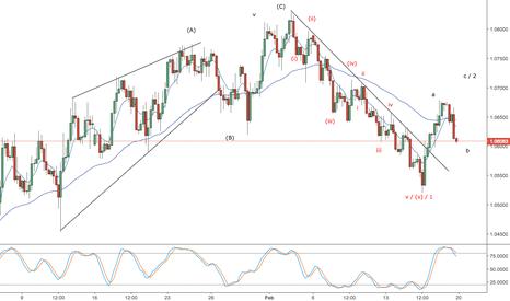 EURUSD: eur/usd -- weekly forex video -- correcting wave 1