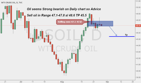 USOIL: oil sell on Daily chart Strong Bearish zone