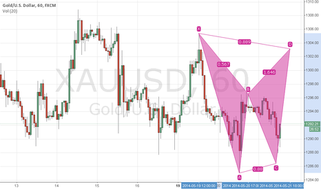 XAUUSD: Gold Chart Bat Pattern