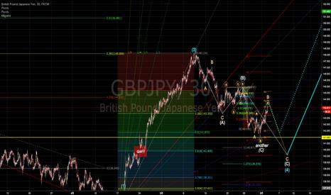 GBPJPY: ポンド円アップデート 月内にはロング転換も目先はショート [2017-06-02 金 10:38]