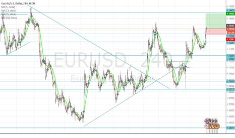 EURUSD: USD weakens further