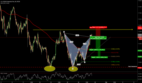 USDJPY: Bat Pattern 1hr