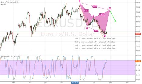 EURUSD: Harmonic pattern/ABCD pattern on EURUSD long