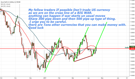 EURUSD: USD Very Unreliable currency at the moment
