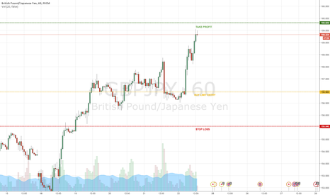 GBPJPY: GBP/JPY - TREND CHANGER