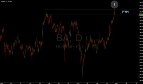 BA: supply area