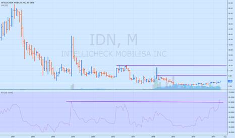 IDN: IDN going much higher