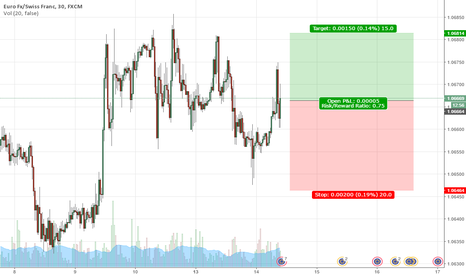 EURCHF: EURCHF will be go long