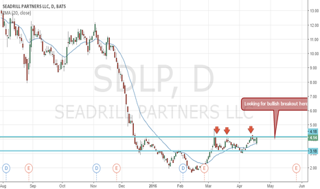 SDLP: Bullish oil penny stock breakout