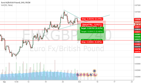 EURGBP: EURGBP SHORT MAYBE