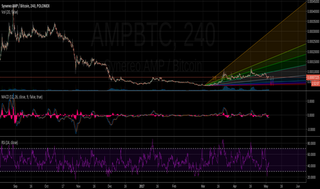 AMPBTC: AMP ready to come out of the valley