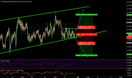AUDUSD: Two possible ways for AUD/USD