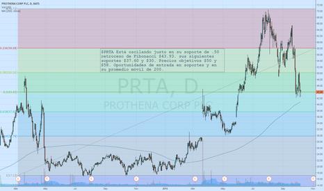 PRTA: $PRTA