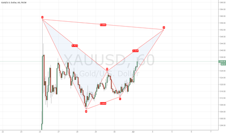 XAUUSD: Probability of Bearish BAT ....