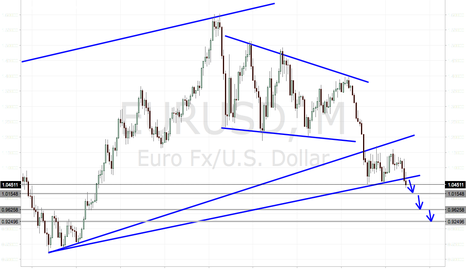 EURUSD: WHEN WILL THE BLEEDING STOP ON EURUSD?