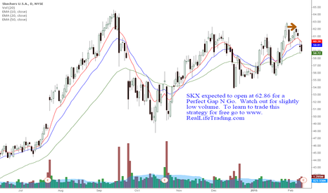 SKX: SKX Day Trade Perfect Gap N Go (Brad Reed Feb11,2015)