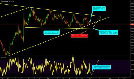XAUUSD: XAUUSD: To be confirmed ( Rsi +divergence+pattern+Price action)
