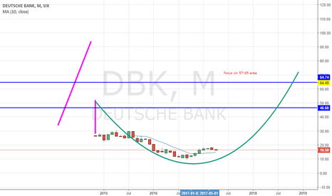 DBK: long and hold