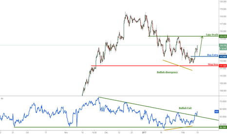 USDJPY: USDJPY Weekly View: Bouncing nicely, remain bullish