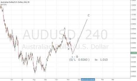 AUDUSD: https://www.tradingview.com/e/YMkalOZc/