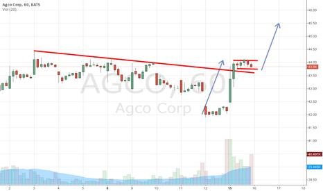 AGCO: AGCO long