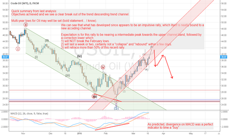 USOIL: Multi-Year lows for oil?