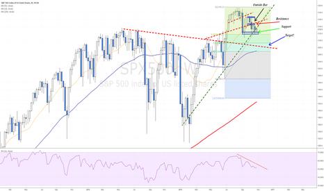 SPX500: Bearish trading scenario for the week - Trend lines analysis