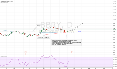 BBRY: UPDATE : BBRY continuation move expected