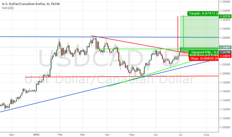 USDCAD: usdcad break more resistence