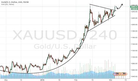 XAUUSD: Bullish trend continuation on gold