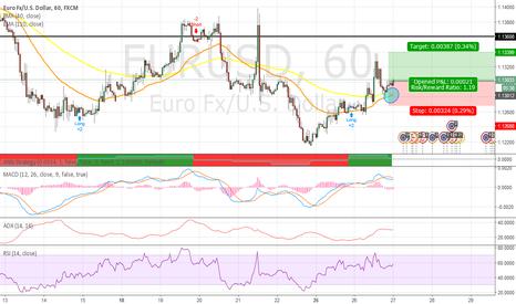 EURUSD: EUR/USD Short term target @1.34