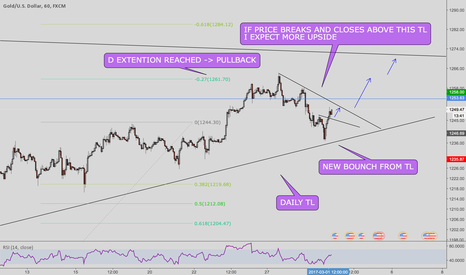 XAUUSD: XAUUSD more upside expected