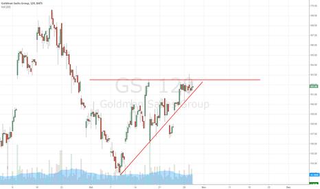 GS: GS