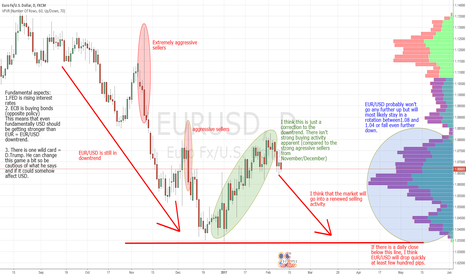 EURUSD: EUR/USD long term scenarios - prediction