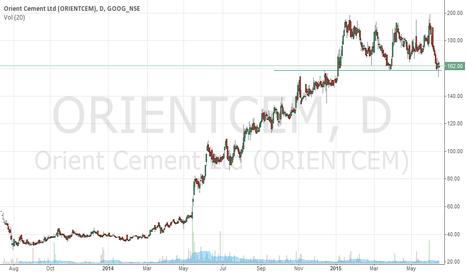 ORIENTCEM: Orient Cem forming Top