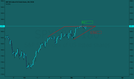 SPX500: Which way